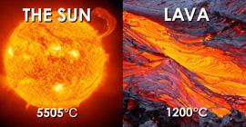 Pucca Heatwave